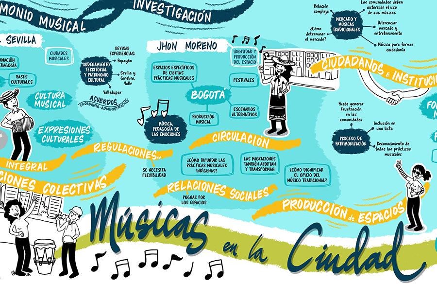 Pataleta es un grupo de creativos que convierte los temas más importantes de charlas y conversaciones en prácticos resúmenes gráficos. Mira el resultado de la documentación gráfica que hicieron para los dos paneles del IDPC Campus sobre música y patrimonio en Bogotá.