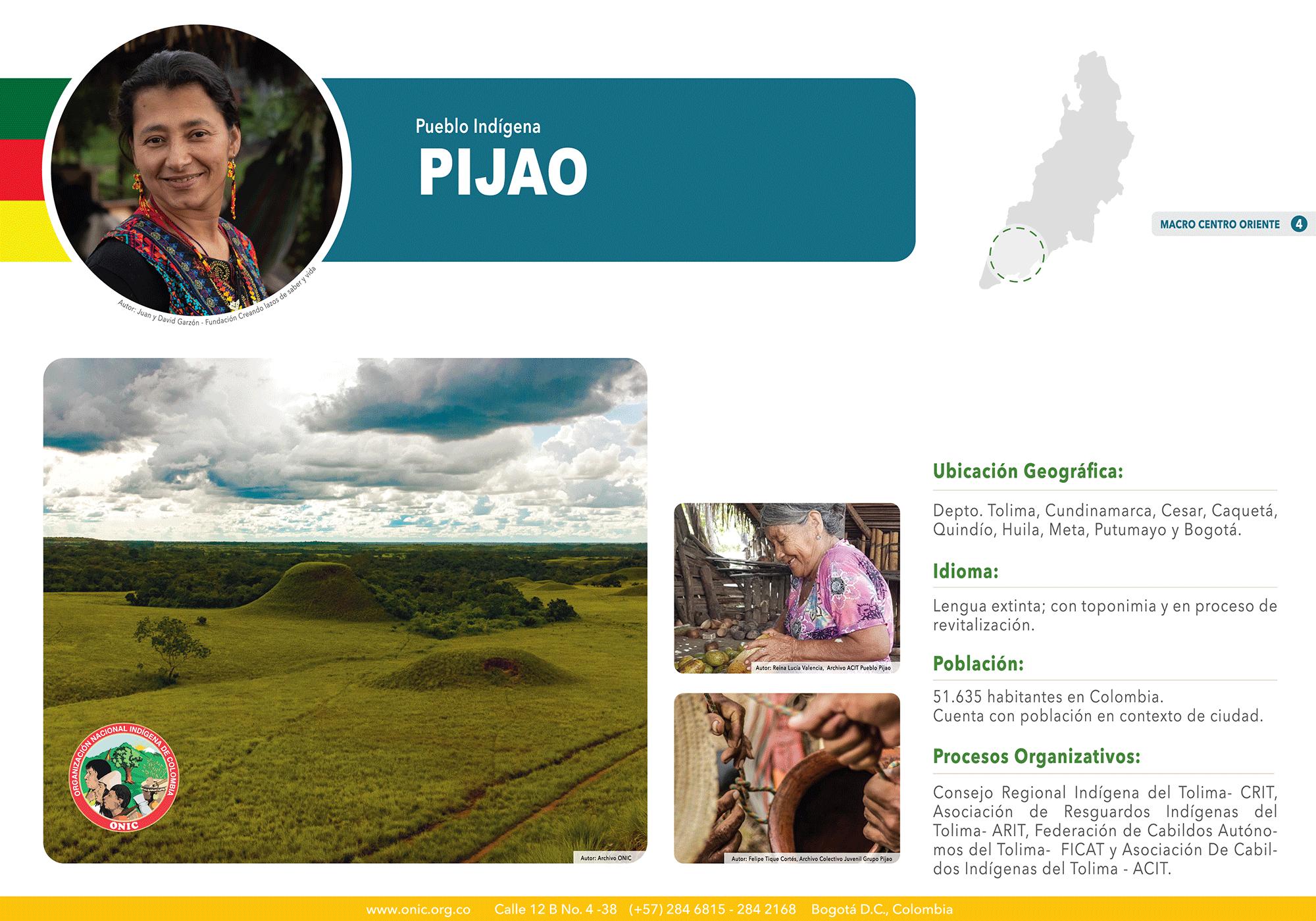 4-PIJAO-FichaDigital-PueblosIndígenas-ONIC-01