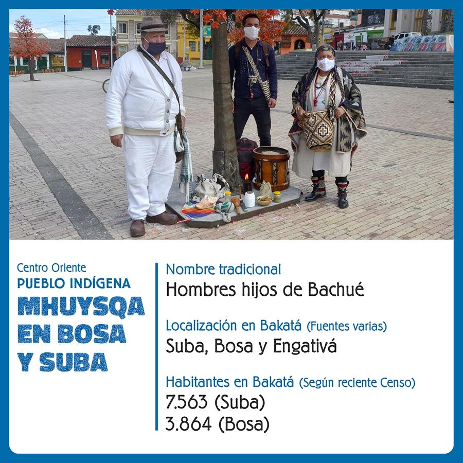 Pueblo Indígena Mhuysqa